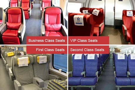 China train types, seats and sleepers