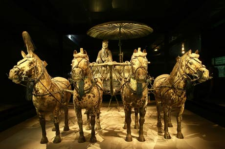 2 Days Terracotta Warriors